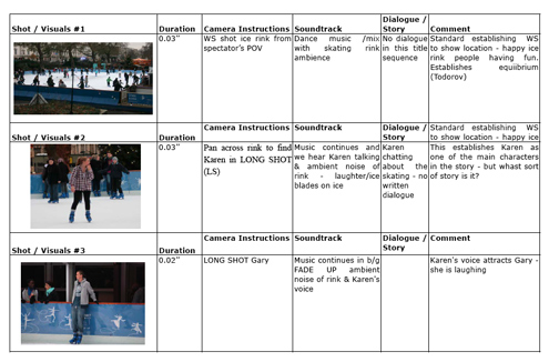 Understanding storyboarding edusites for Interactive storyboard template